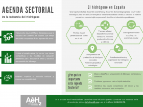 Agendasectorial